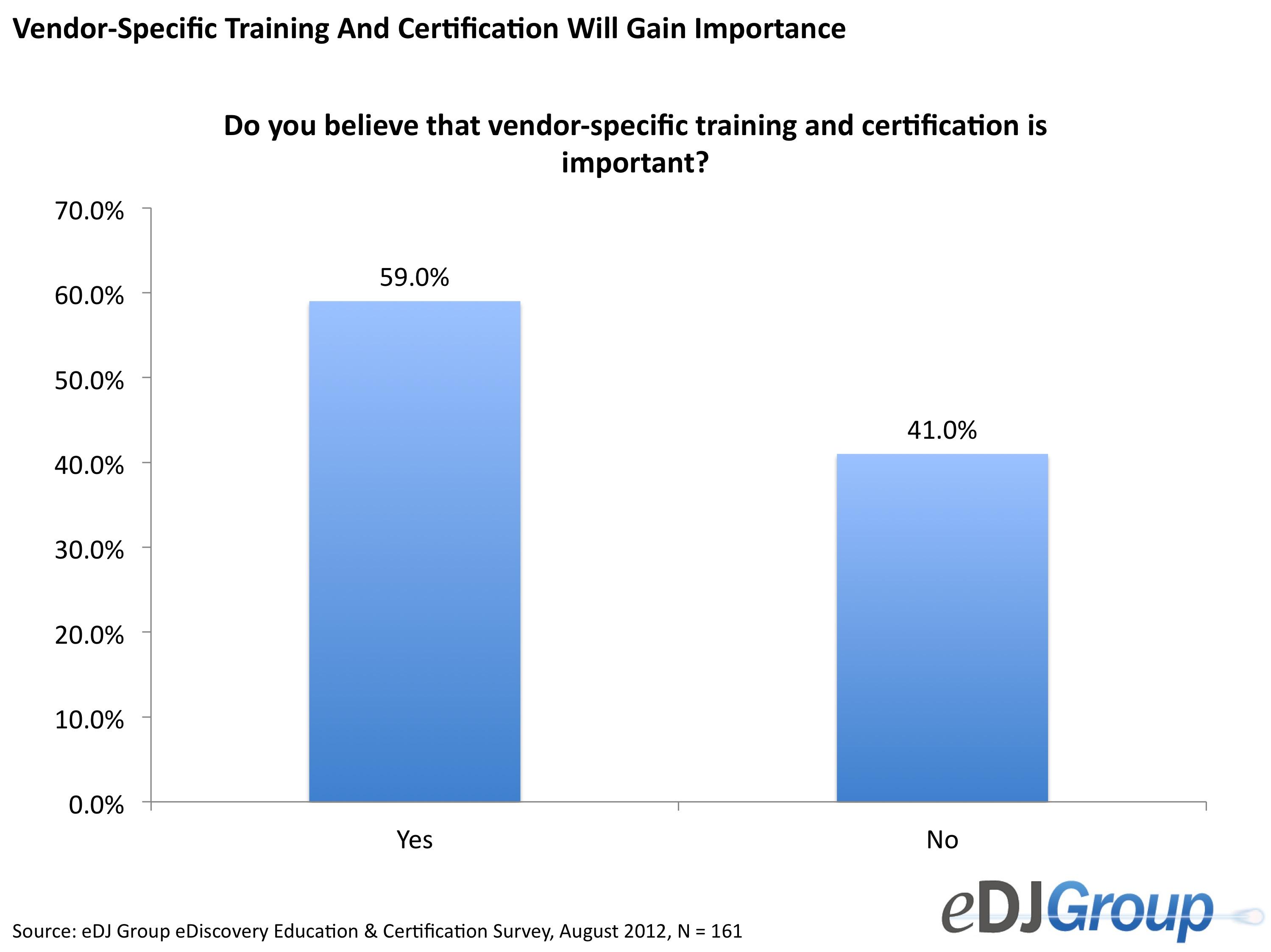 Vendor certifications